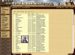 Screenshot 2 von Browsergame Holy-Wars 2